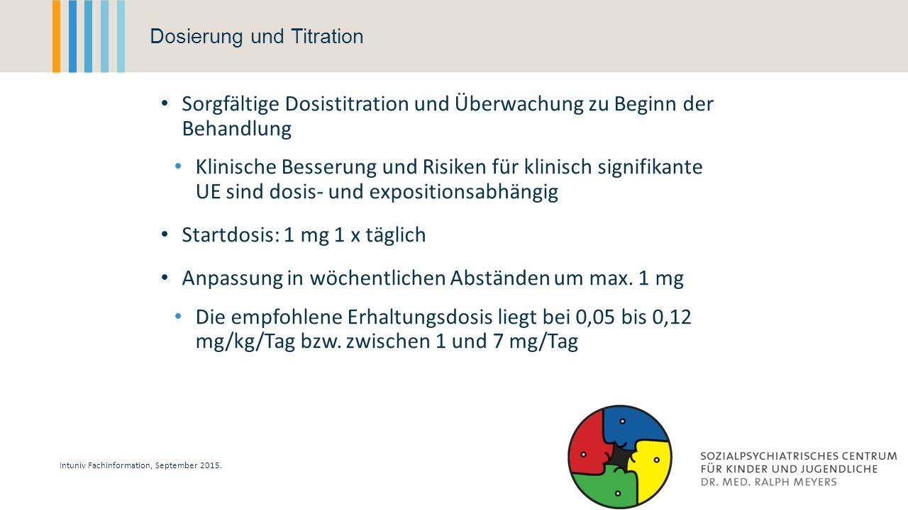 Dosierung und Titration
