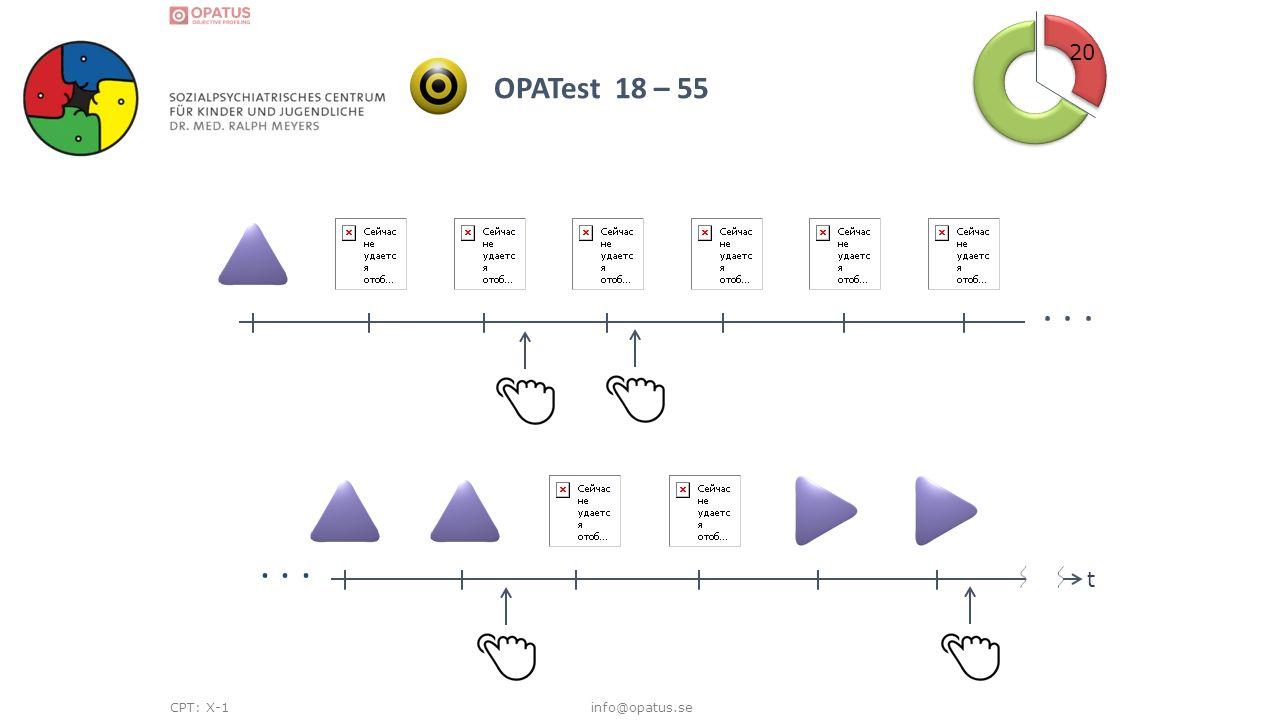 20 OPATest 18 – 55 t . . . . . . t CPT: X-1 info@opatus.se
