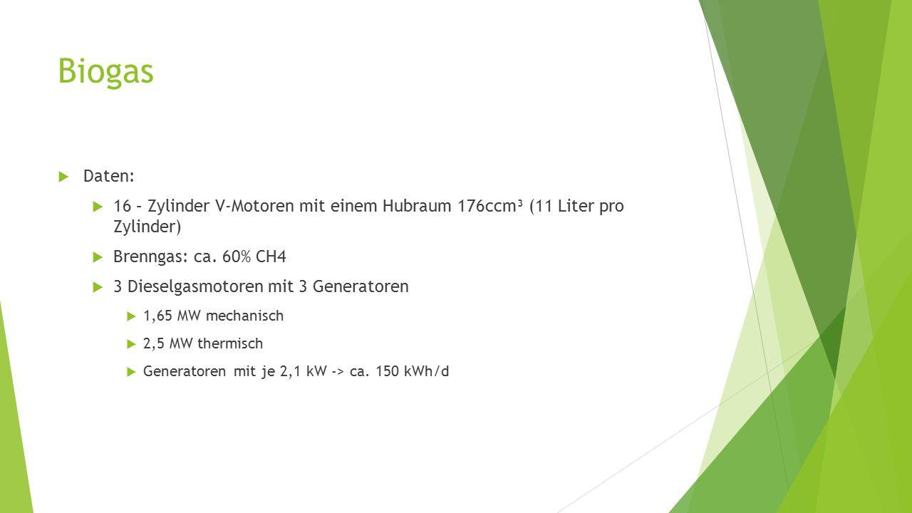 Biogas Daten: 16 – Zylinder V-Motoren mit einem Hubraum 176ccm³ (11 Liter pro Zylinder) Brenngas: ca. 60% CH4.