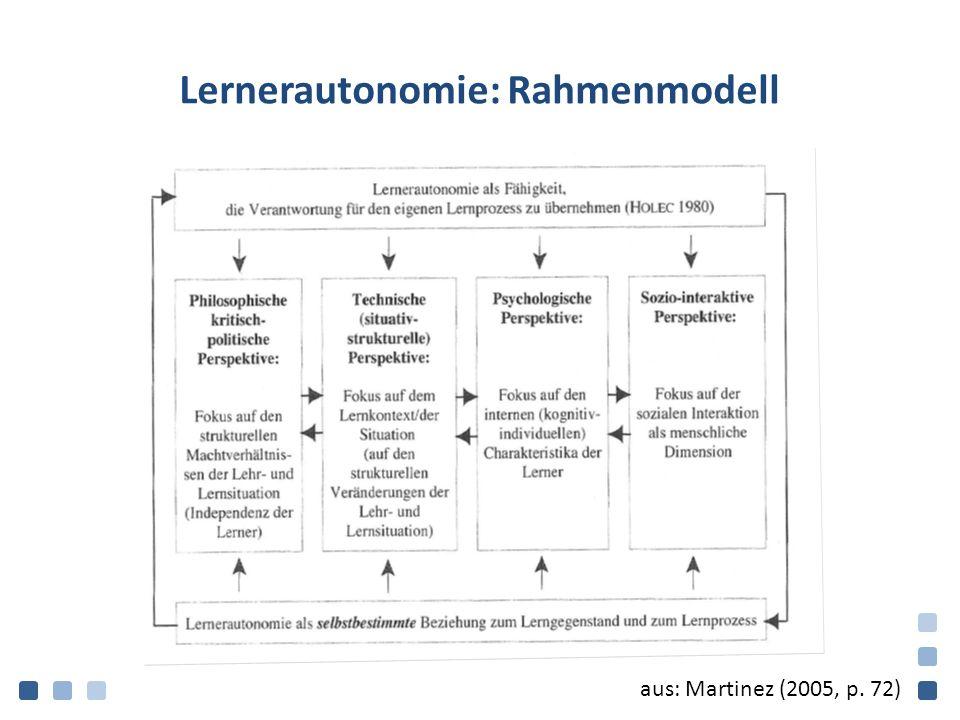 Lernerautonomie: Rahmenmodell
