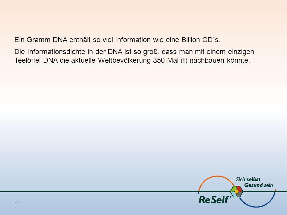 Ein Gramm DNA enthält so viel Information wie eine Billion CD´s