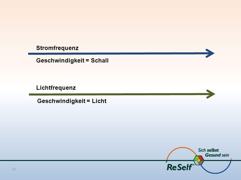 Stromfrequenz Geschwindigkeit = Schall Lichtfrequenz Geschwindigkeit = Licht