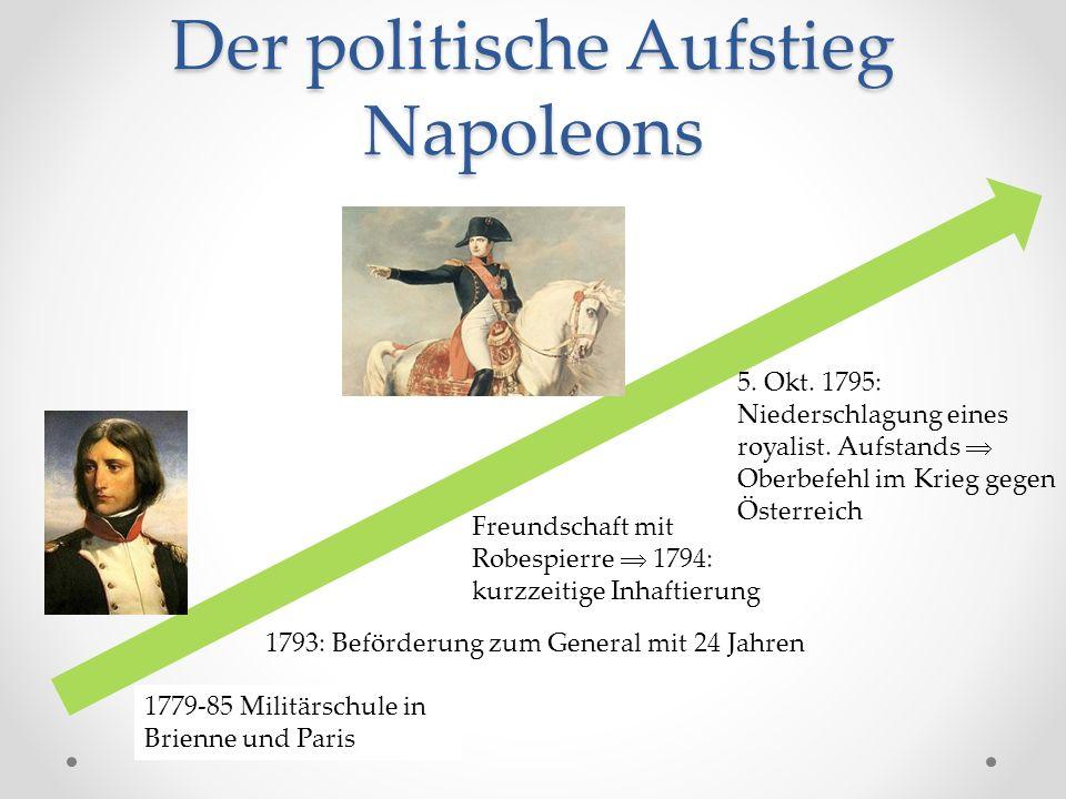 Der politische Aufstieg Napoleons