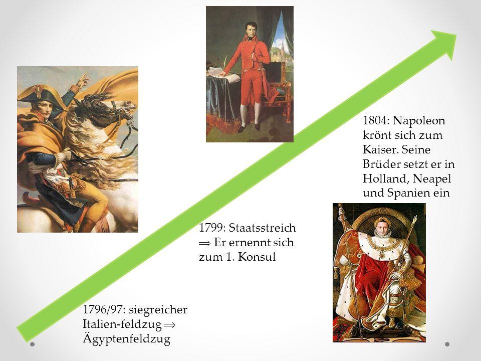 1804: Napoleon krönt sich zum Kaiser