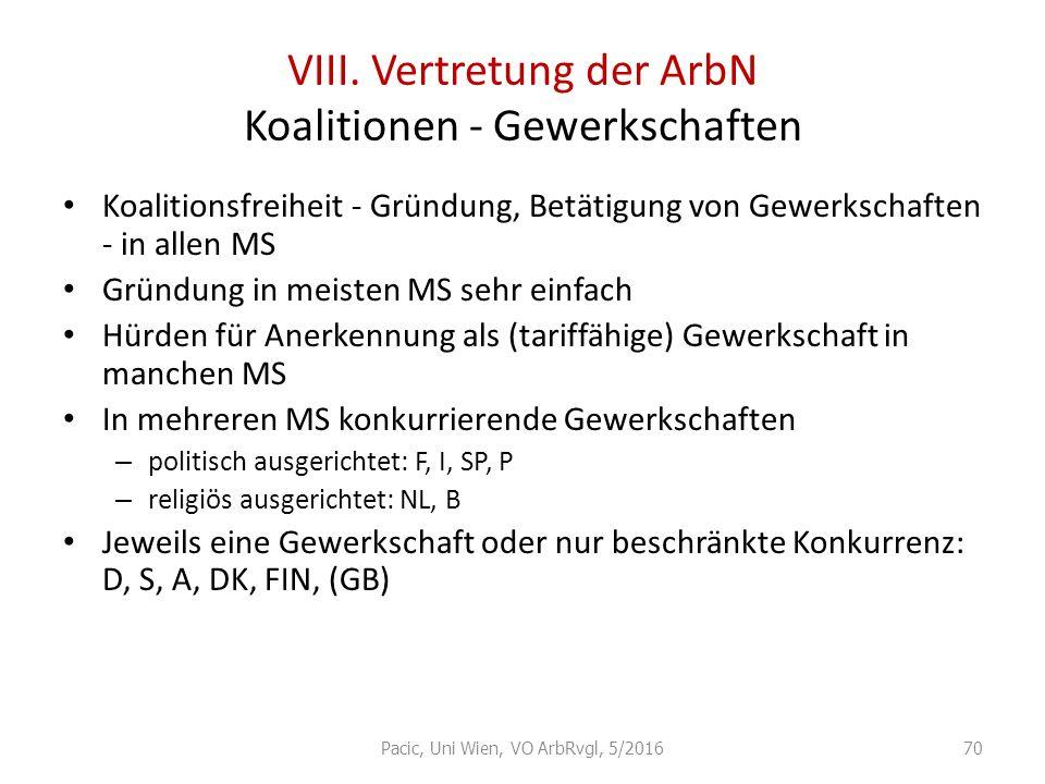 VIII. Vertretung der ArbN Koalitionen - Gewerkschaften