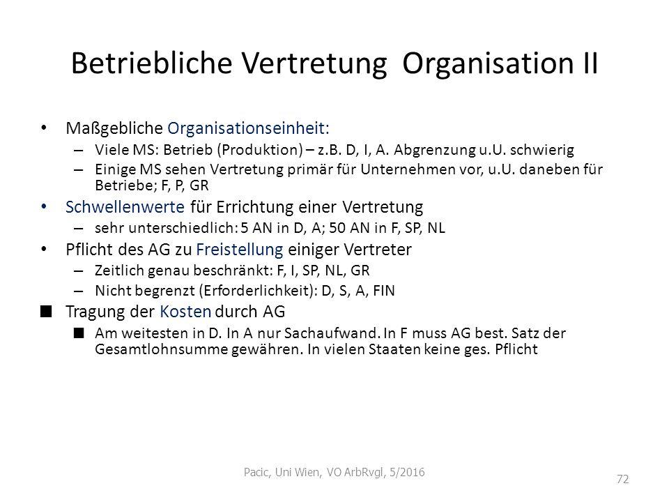 Betriebliche Vertretung Organisation II