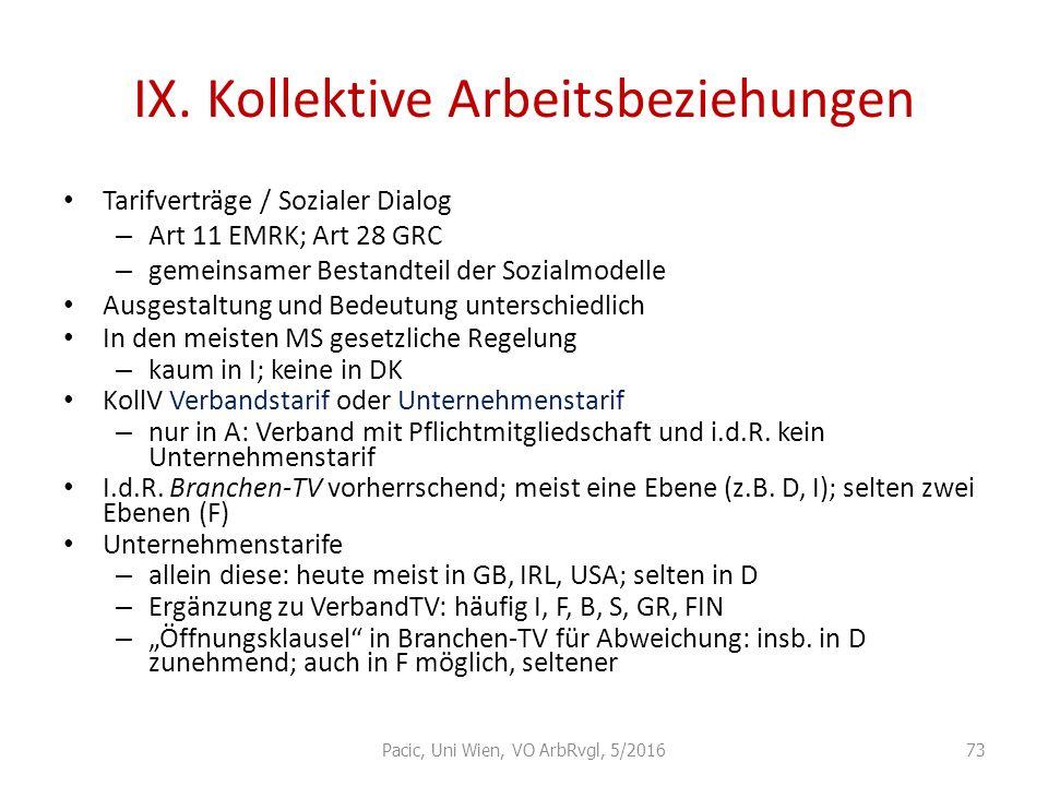 IX. Kollektive Arbeitsbeziehungen