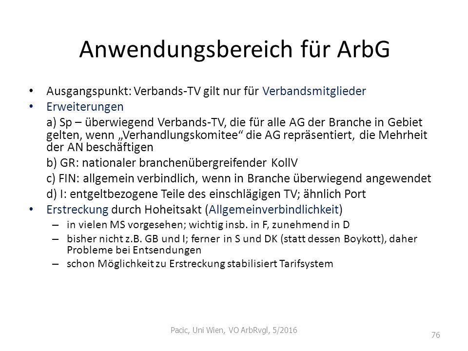 Anwendungsbereich für ArbG