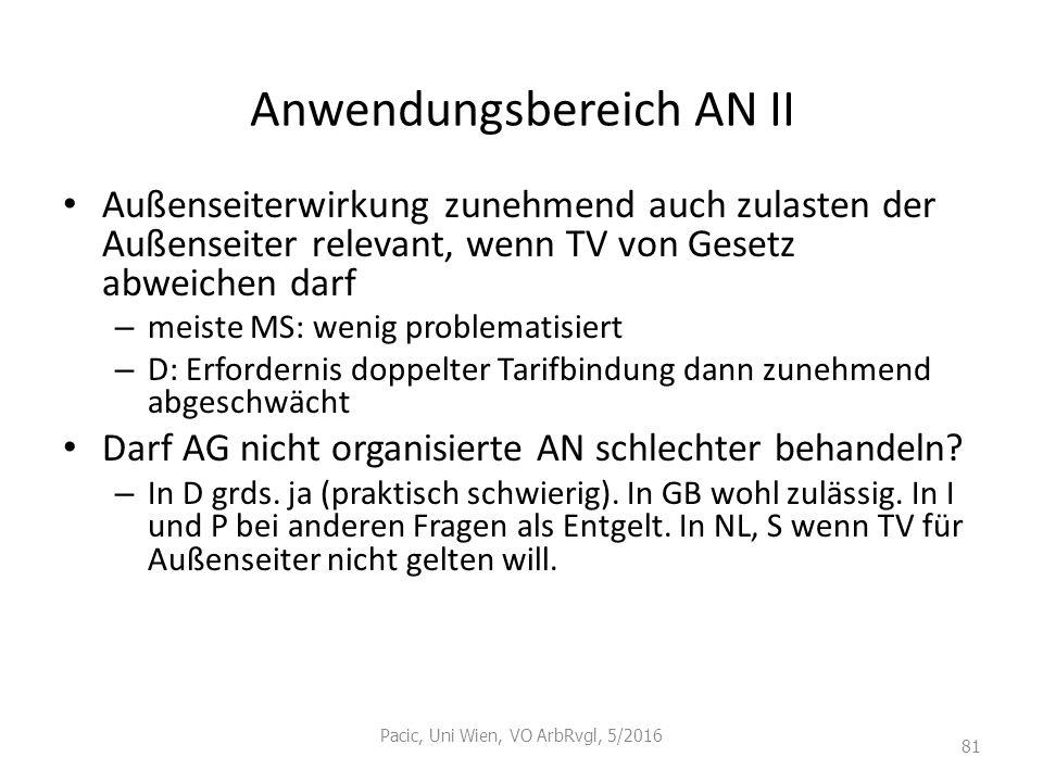 Anwendungsbereich AN II