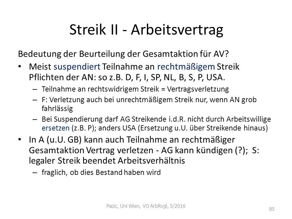 Streik II - Arbeitsvertrag