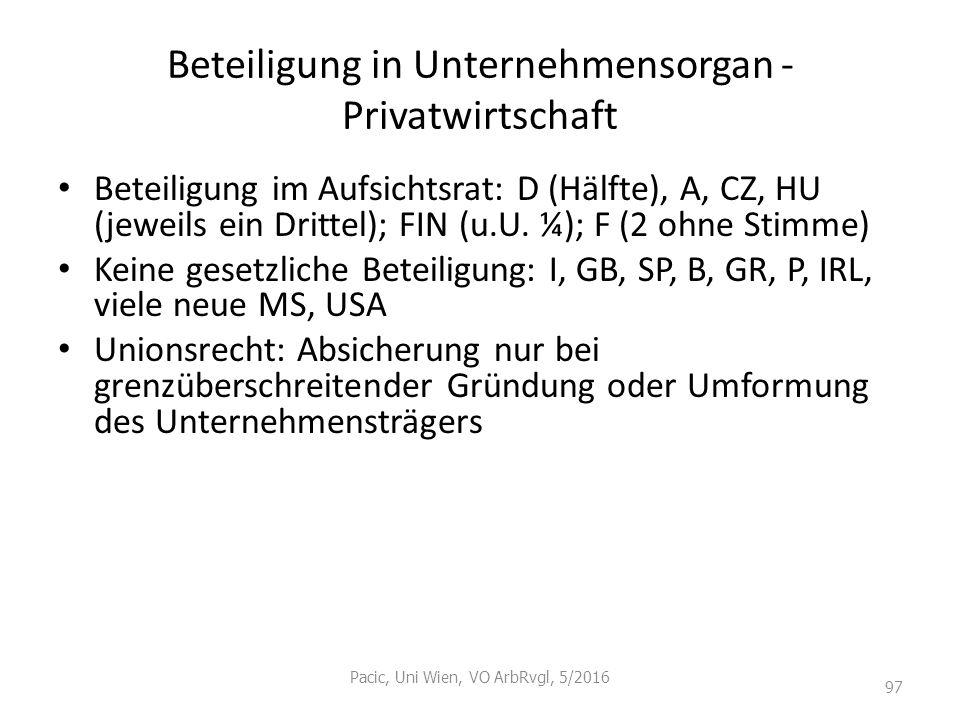 Beteiligung in Unternehmensorgan - Privatwirtschaft