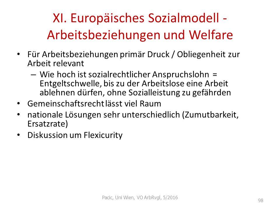 XI. Europäisches Sozialmodell - Arbeitsbeziehungen und Welfare
