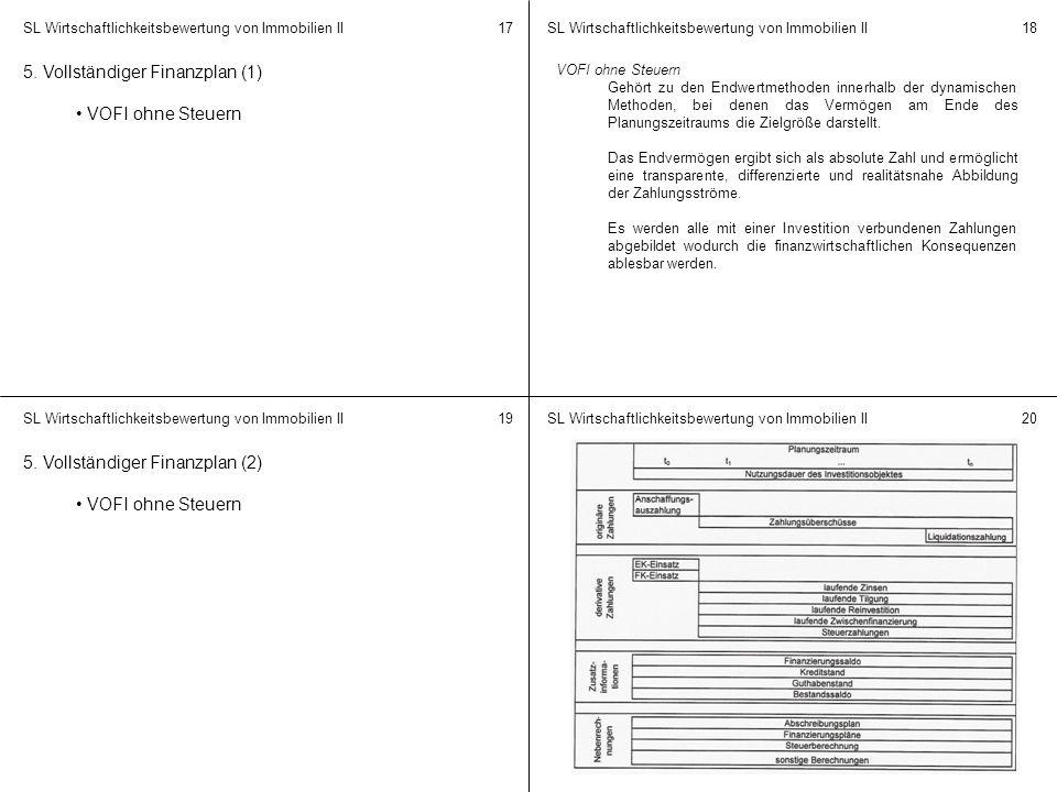 5. Vollständiger Finanzplan (1) VOFI ohne Steuern