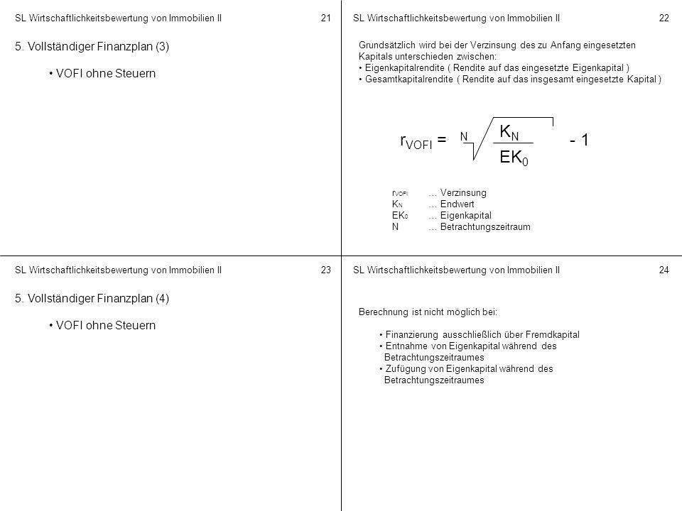 rVOFI = KN EK0 - 1 5. Vollständiger Finanzplan (3) VOFI ohne Steuern N