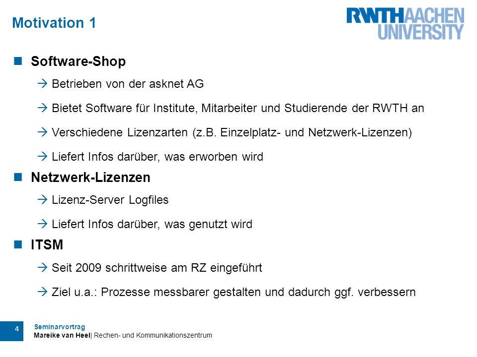 Motivation 1 Software-Shop Netzwerk-Lizenzen ITSM
