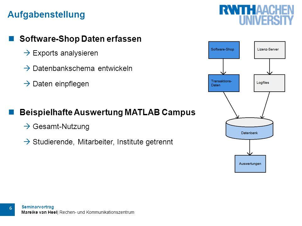 Aufgabenstellung Software-Shop Daten erfassen