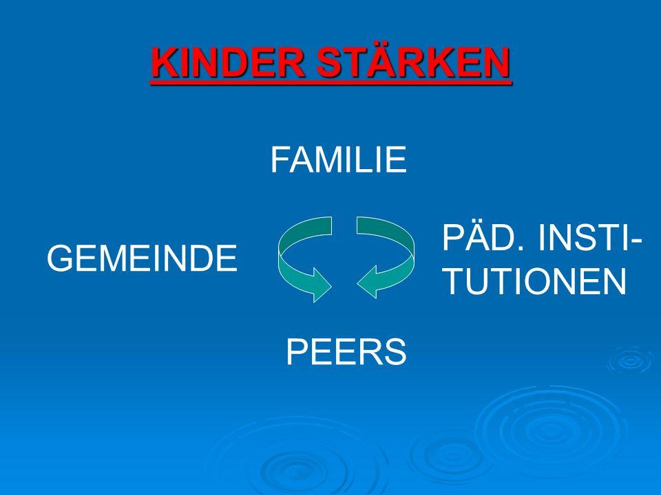 KINDER STÄRKEN FAMILIE PÄD. INSTI- TUTIONEN GEMEINDE PEERS