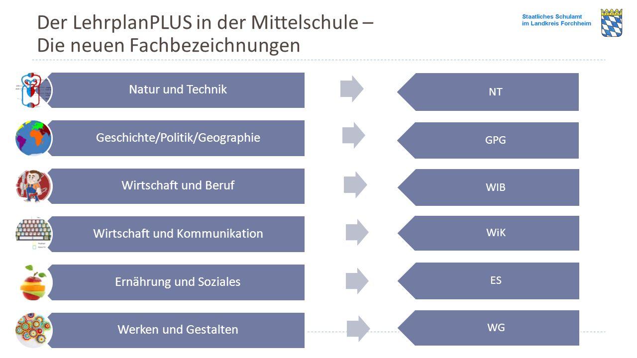 Der LehrplanPLUS in der Mittelschule – Die neuen Fachbezeichnungen