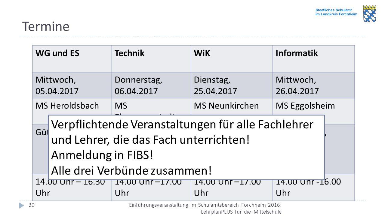 Termine WG und ES. Technik. WiK. Informatik. Mittwoch, 05.04.2017. Donnerstag, 06.04.2017. Dienstag, 25.04.2017.