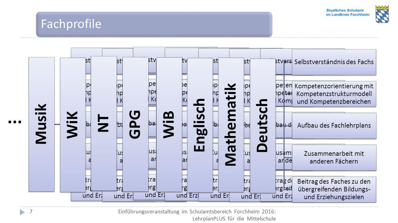 ... Musik WiK NT GPG WiB Englisch Mathematik Deutsch Fachprofile