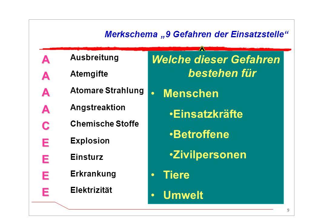 """Merkschema """"9 Gefahren der Einsatzstelle"""