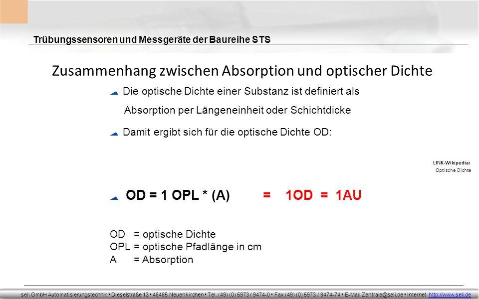 Zusammenhang zwischen Absorption und optischer Dichte