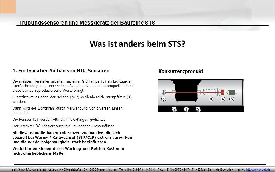Trübungssensoren und Messgeräte der Baureihe STS