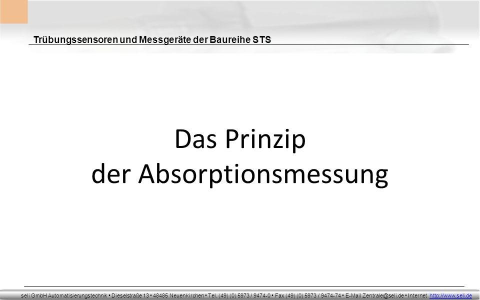 Das Prinzip der Absorptionsmessung