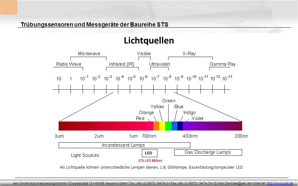 Lichtquellen Trübungssensoren und Messgeräte der Baureihe STS