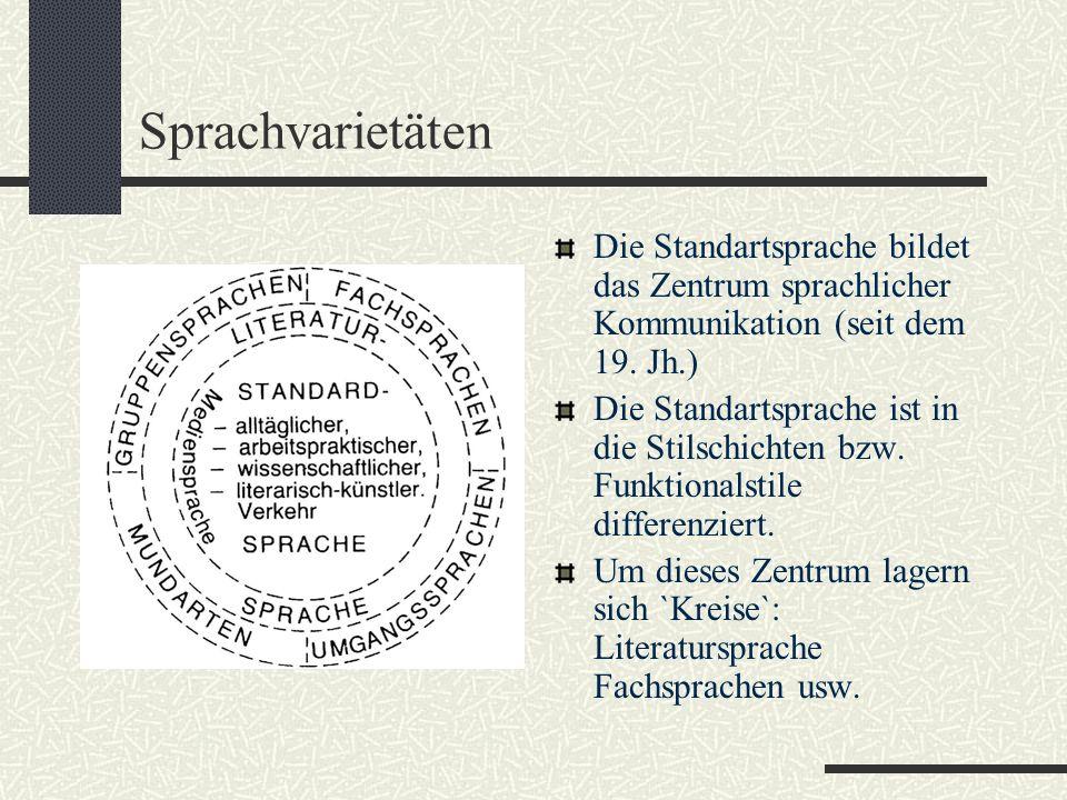 Sprachvarietäten Die Standartsprache bildet das Zentrum sprachlicher Kommunikation (seit dem 19. Jh.)