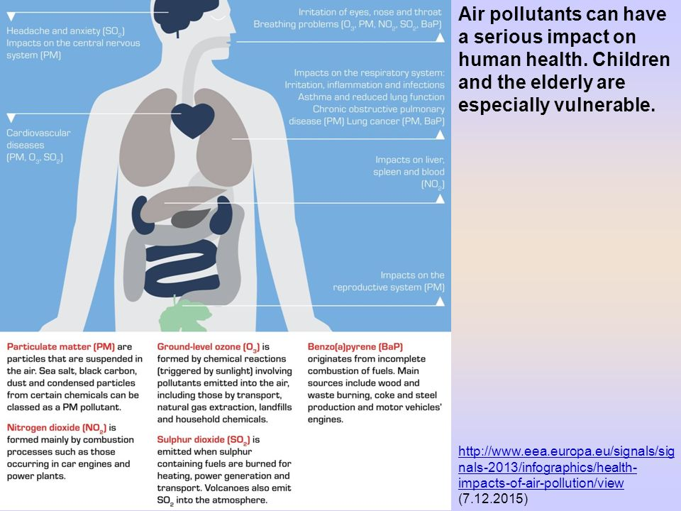 Air pollutants can have a serious impact on human health