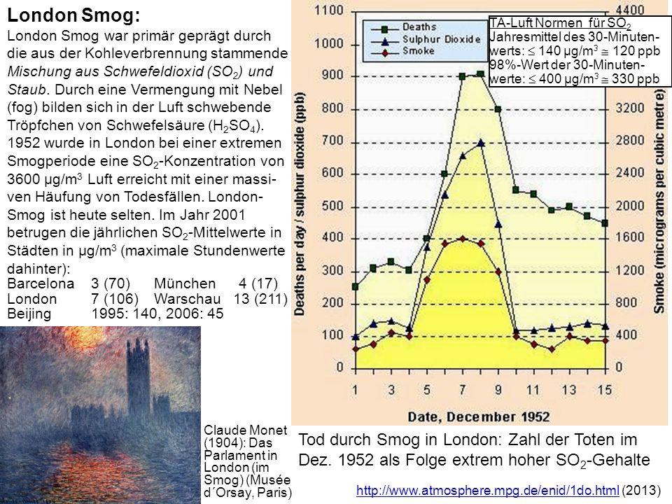 London Smog: