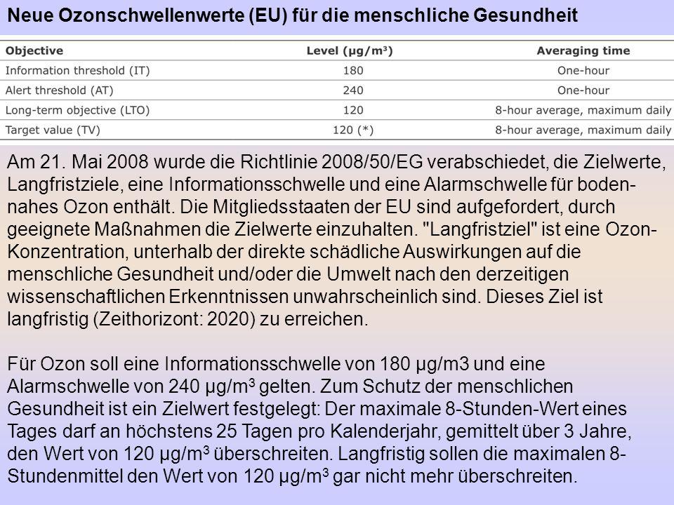 Neue Ozonschwellenwerte (EU) für die menschliche Gesundheit