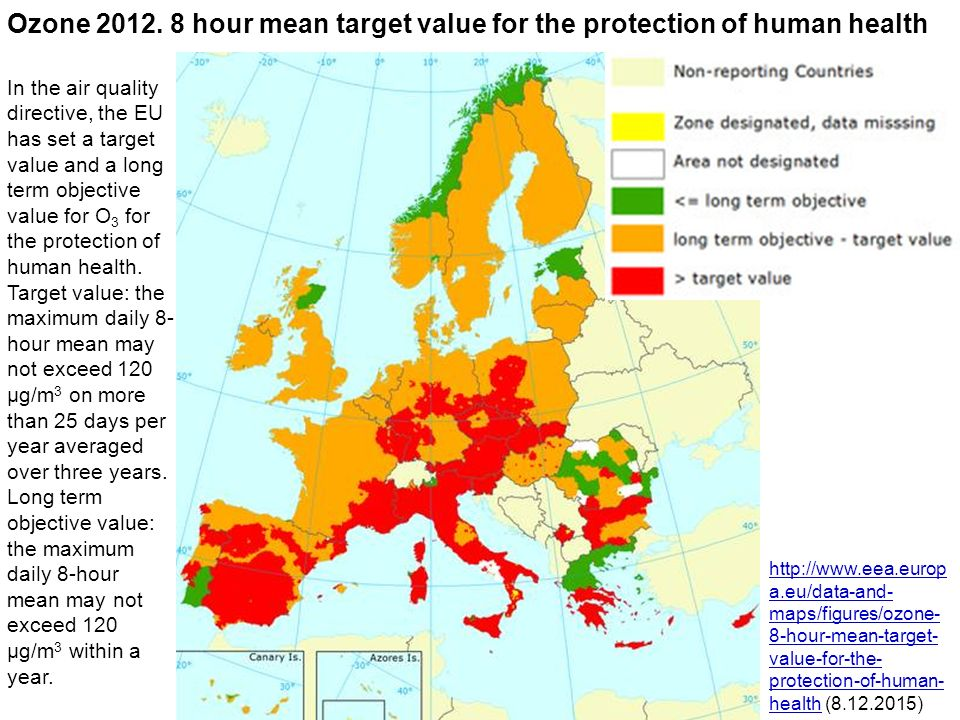 Ozone hour mean target value for the protection of human health
