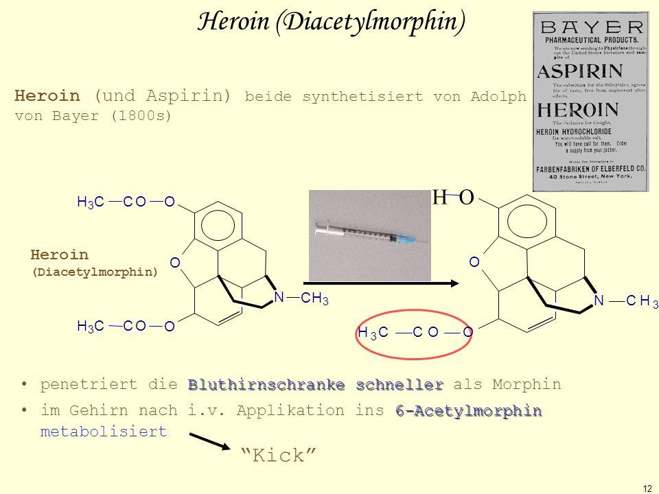 Heroin (Diacetylmorphin)