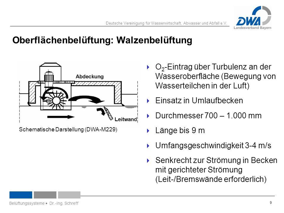 Ziemlich Abteilung Bildung Arbeitsblatt Galerie - Mathe Arbeitsblatt ...