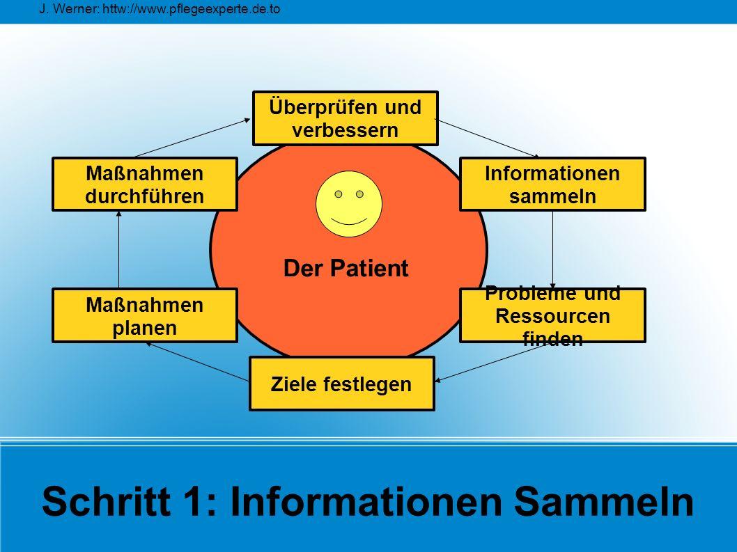 Schritt 1: Informationen Sammeln