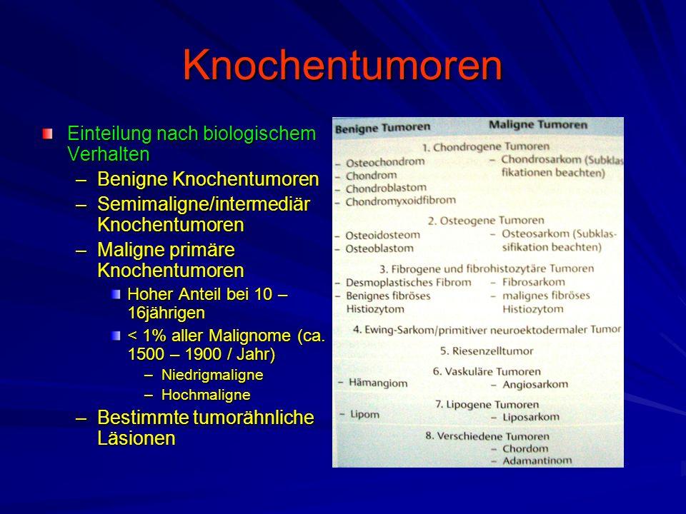 Knochentumoren Einteilung nach biologischem Verhalten
