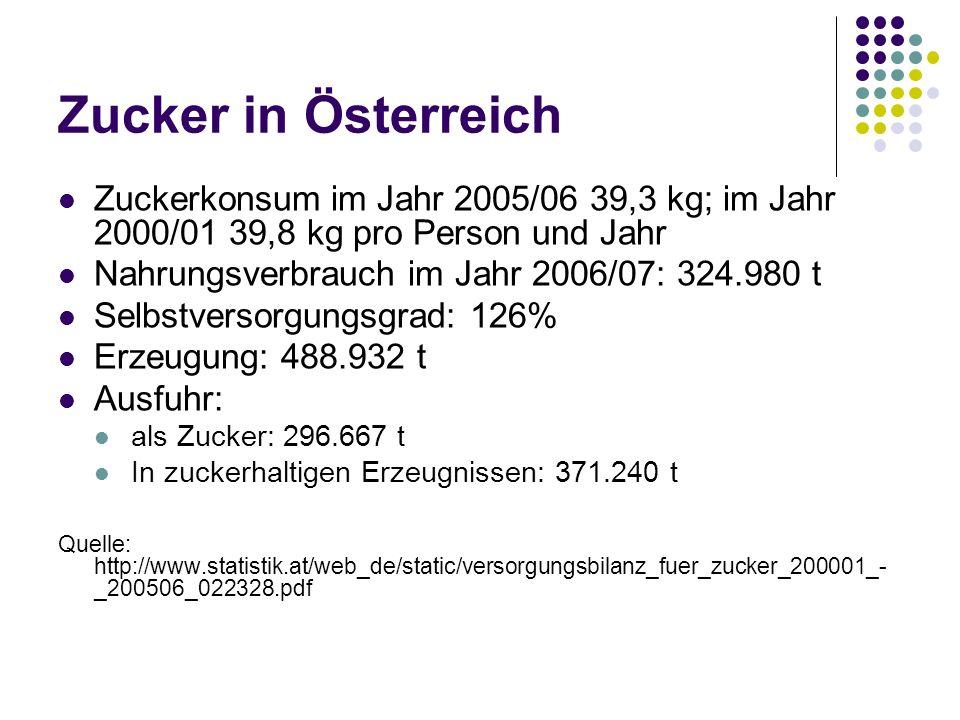 Zucker in Österreich Zuckerkonsum im Jahr 2005/06 39,3 kg; im Jahr 2000/01 39,8 kg pro Person und Jahr.