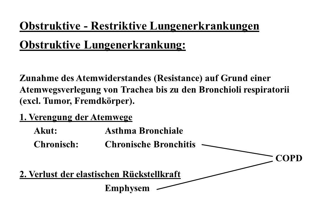 Obstruktive - Restriktive Lungenerkrankungen