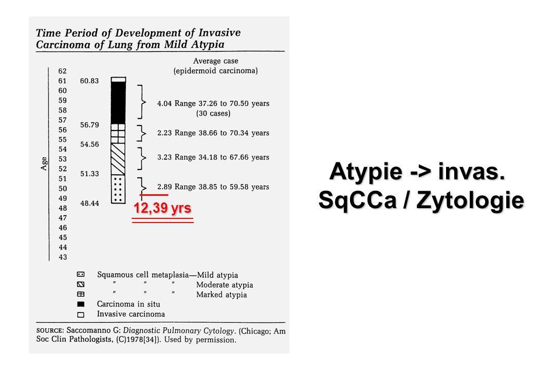 Atypie -> invas. SqCCa / Zytologie