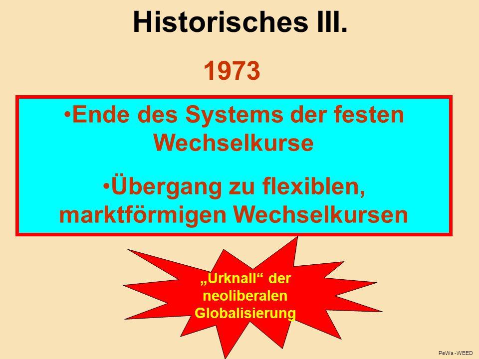 Historisches III. 1973 Ende des Systems der festen Wechselkurse