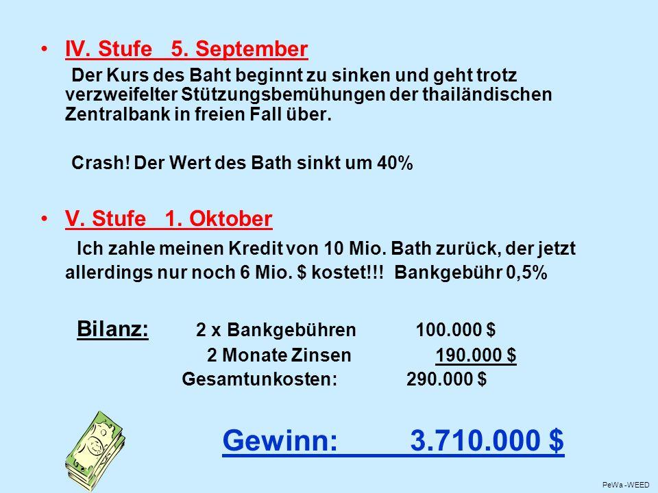 Bilanz: 2 x Bankgebühren 100.000 $