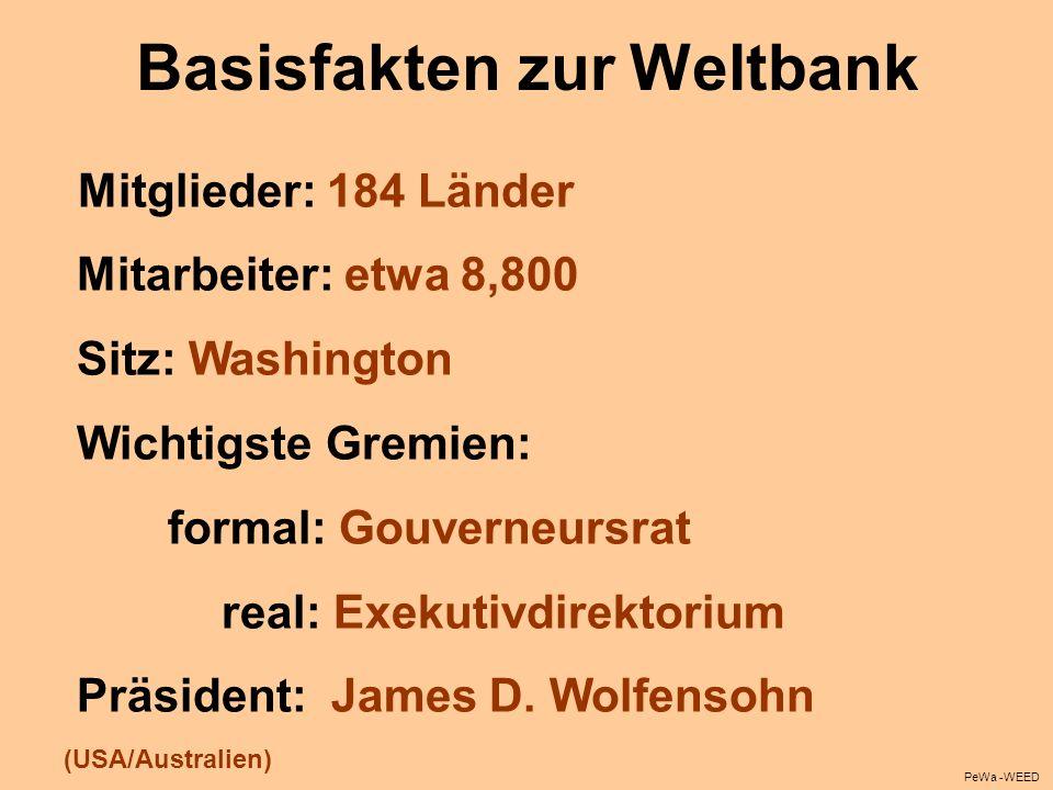Basisfakten zur Weltbank