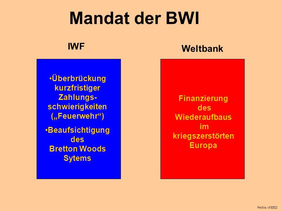 Mandat der BWI IWF Weltbank