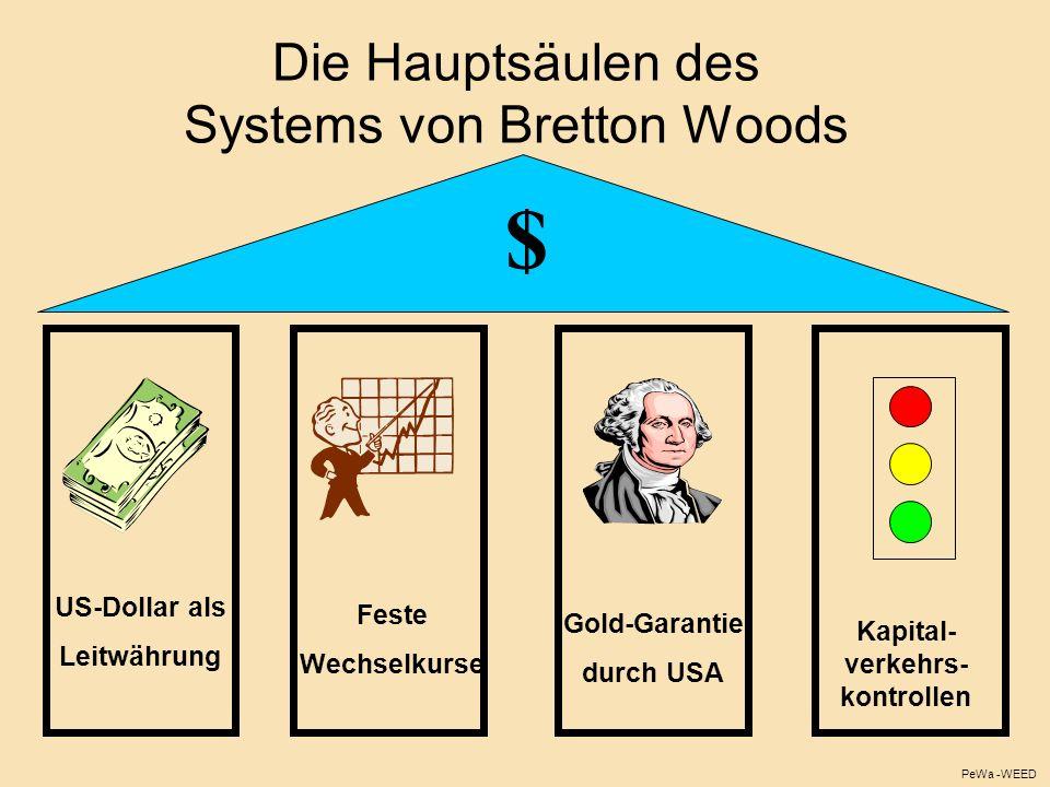 Die Hauptsäulen des Systems von Bretton Woods