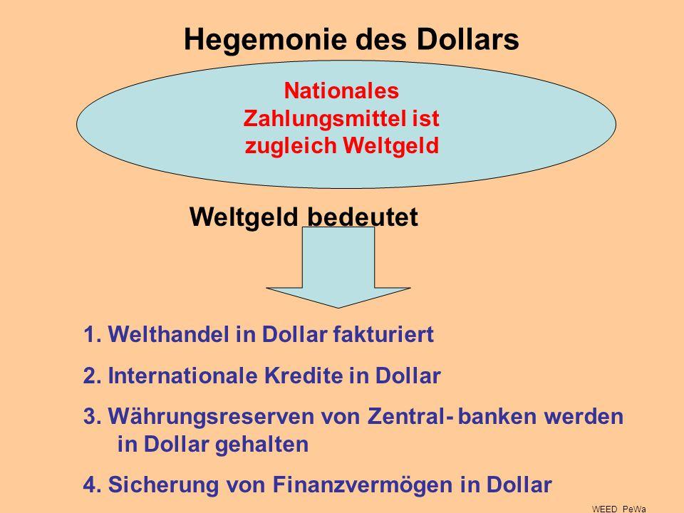 Nationales Zahlungsmittel ist zugleich Weltgeld