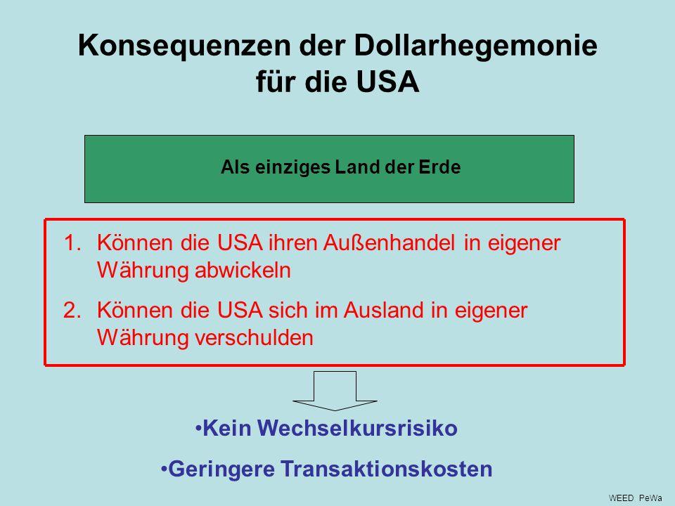 Konsequenzen der Dollarhegemonie für die USA