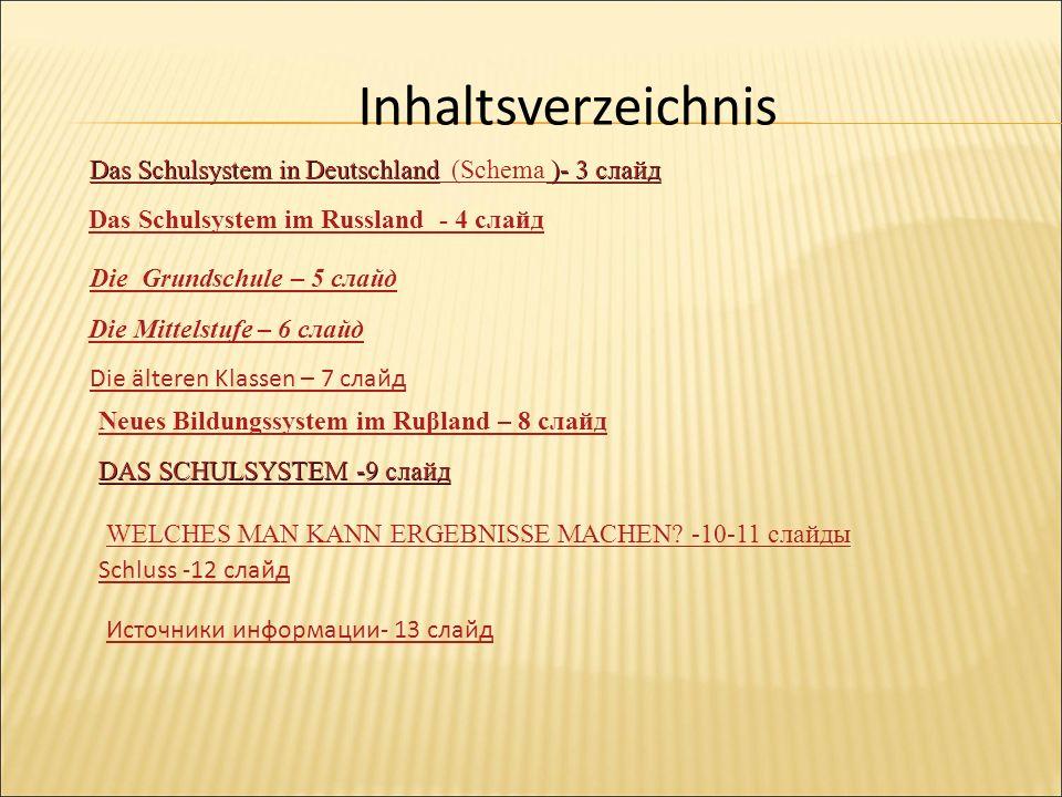 Inhaltsverzeichnis Das Schulsystem in Deutschland (Schema )- 3 слайд