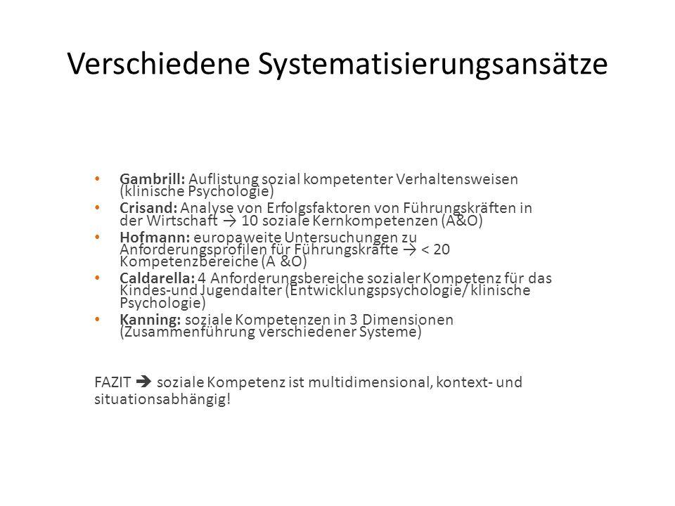 Verschiedene Systematisierungsansätze
